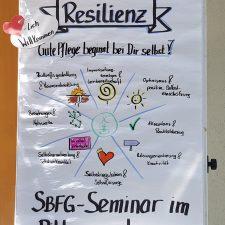Willkommensplakat zum Resilienzseminar